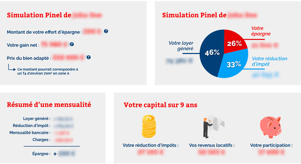 Aperçu Simulation pinel